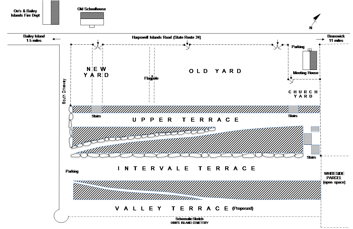 Schematic Map of Cemetery